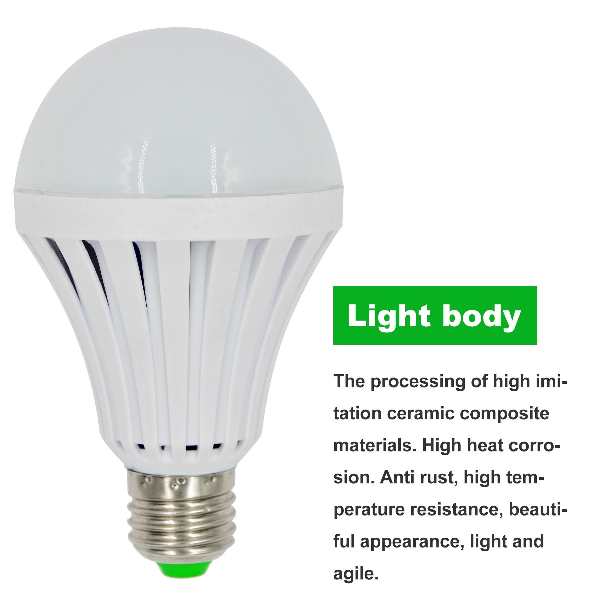 Mengsled Mengs Anti Strobe E27 9w Led Emergency Light 18x